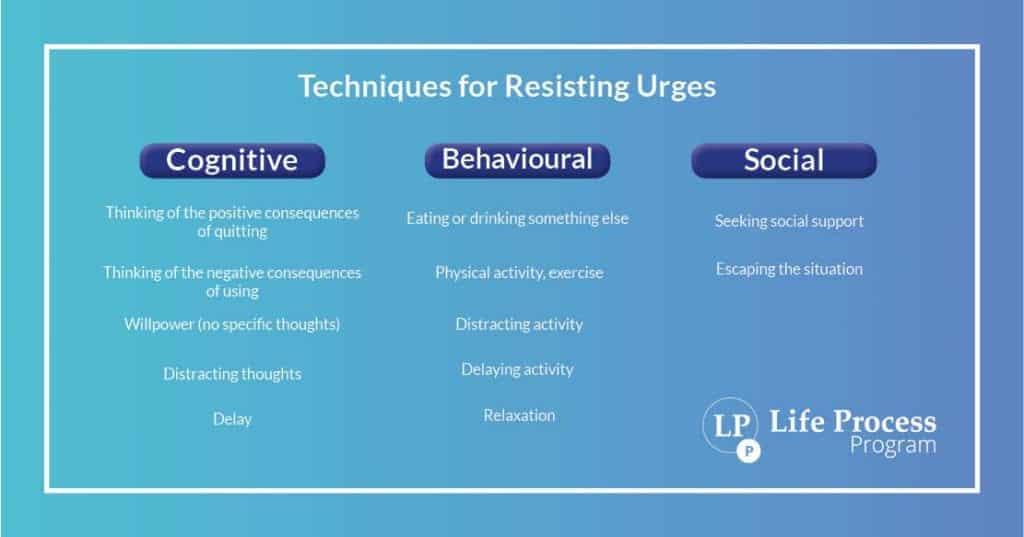 Techniques for resisting addictive urges